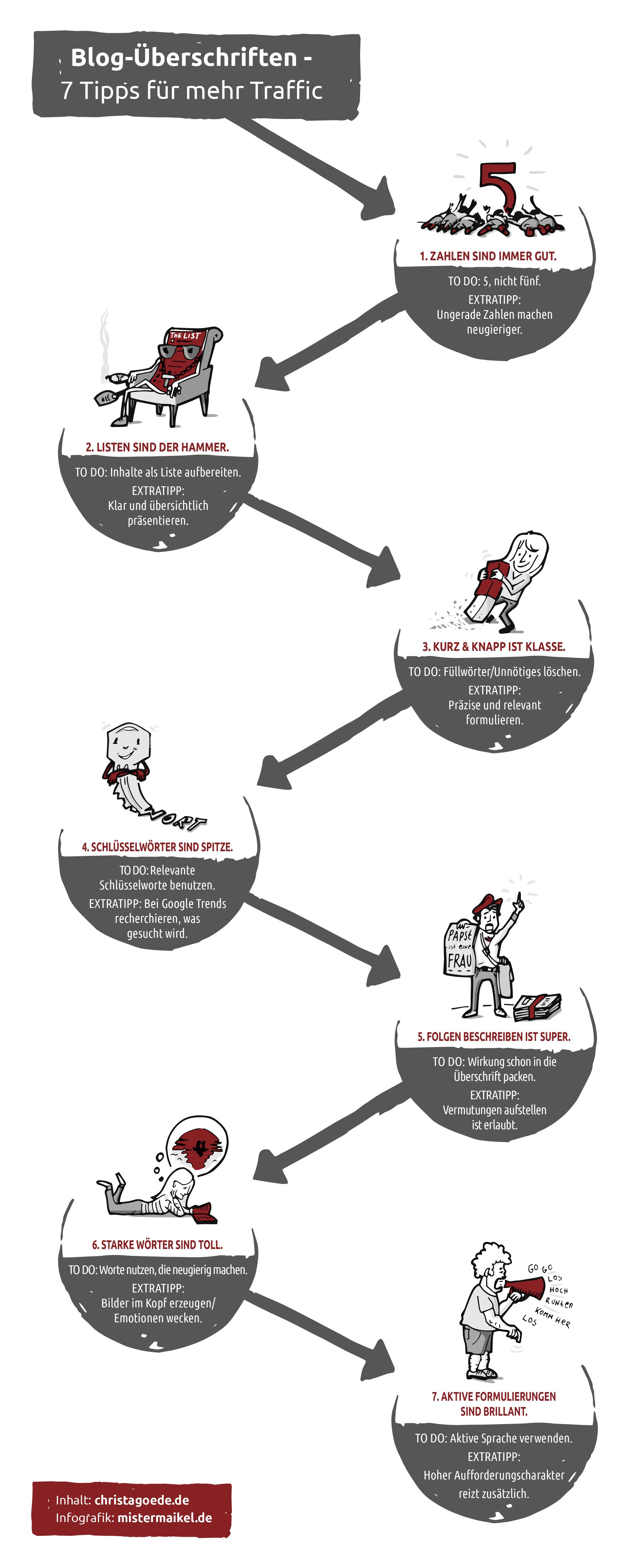 Infografik 7 Tipps für bessere Blogüberschriften